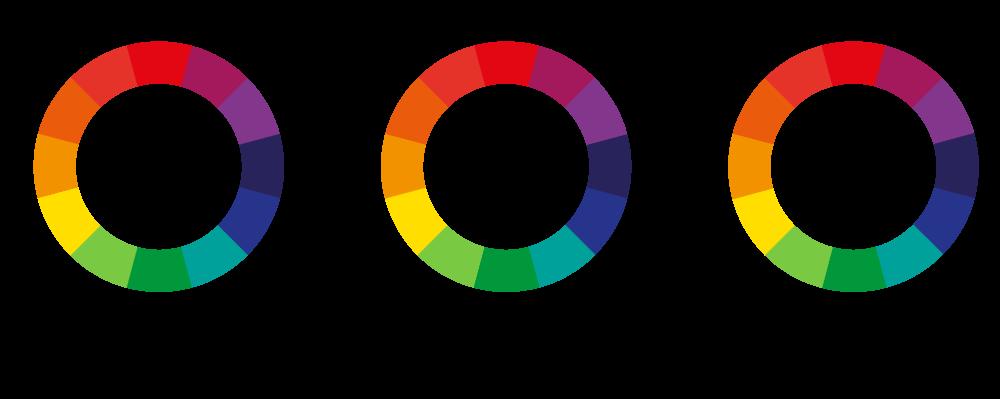 couleurs primaire Couleur secondaire couleur tertiaire
